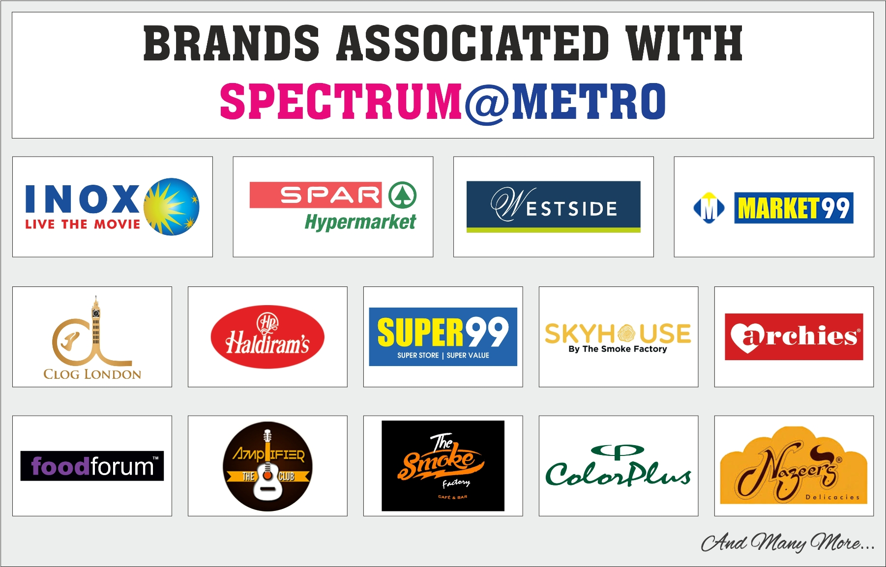 multi-brand retail experience at Spectrum@Metro